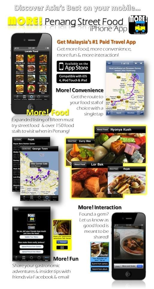 Click to Download More! Penang Street Food
